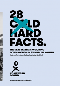 28 Cold Hard Facts - The real barriers weighing down womxn in STEMM - all women - Home Bound Projects